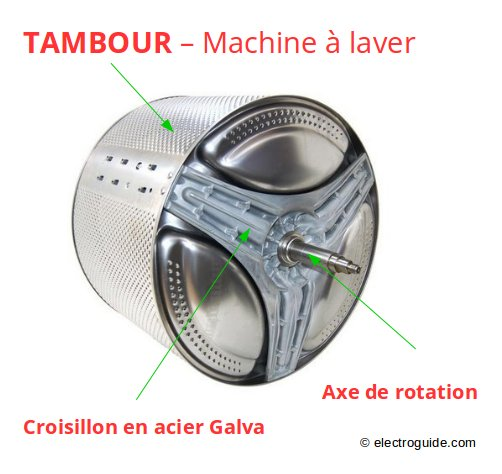 panne de tambour diagnostique machine laver electroguide. Black Bedroom Furniture Sets. Home Design Ideas